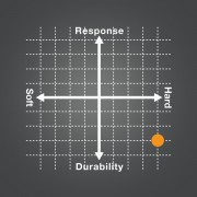 PTGG125ex_chart